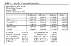 econometrics dummy variable example by gujarati