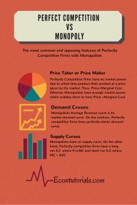 Perfect CompetitionvsMonopoly